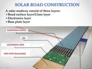 solar-roadways-presented-by-rk-12-638
